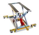 Kern-Stabi X5H1N Hubtisch + 360 Grad Rollen gebremst